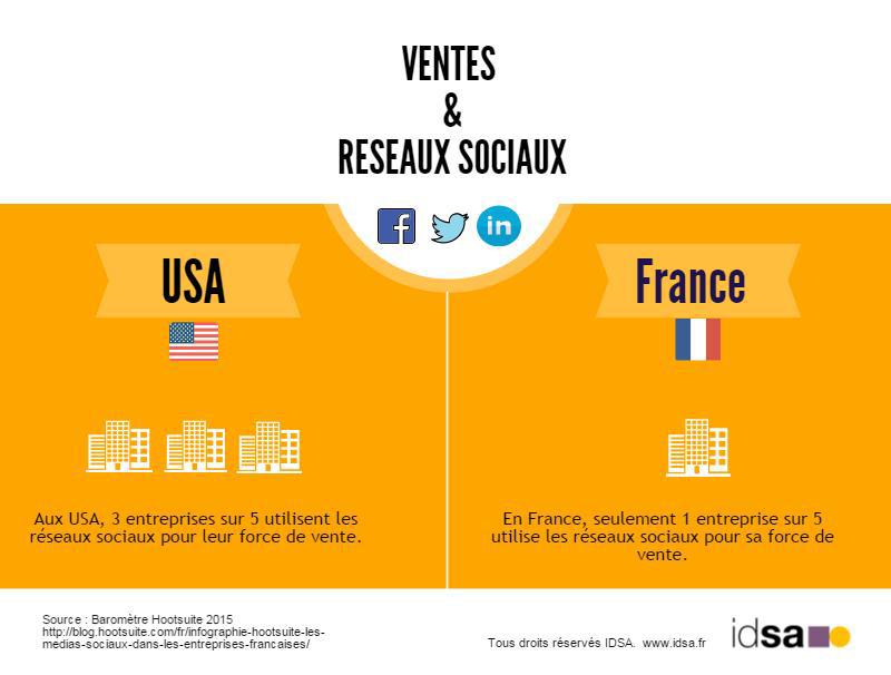 infographie 1 entreprise sur 5 utilise les RS en France - 3