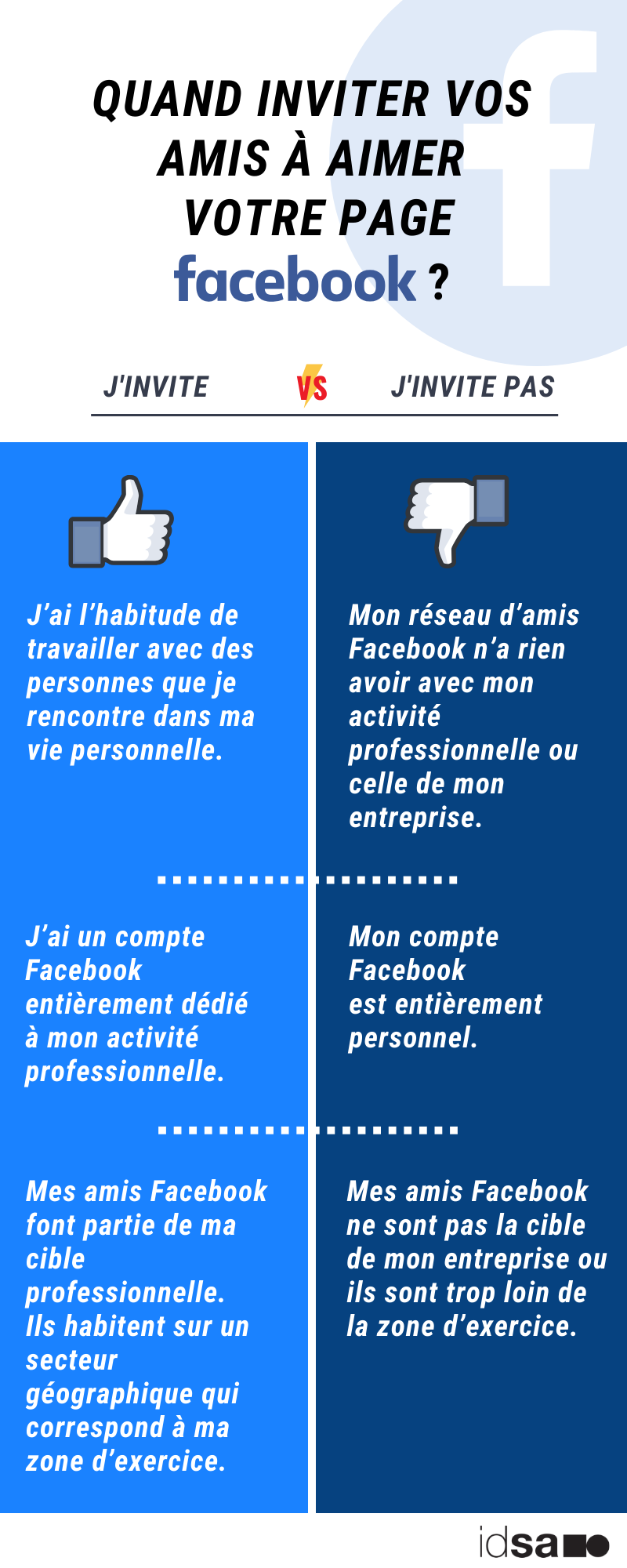 Infographie - Quand inviter ses amis à aimer sa page Facebook ?