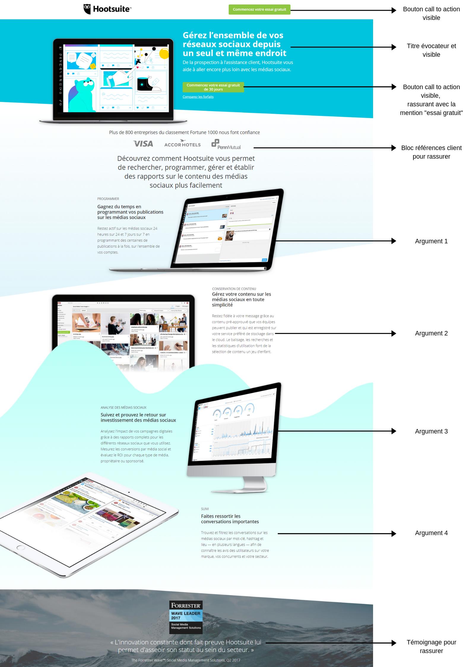 Landing page Hootsuite